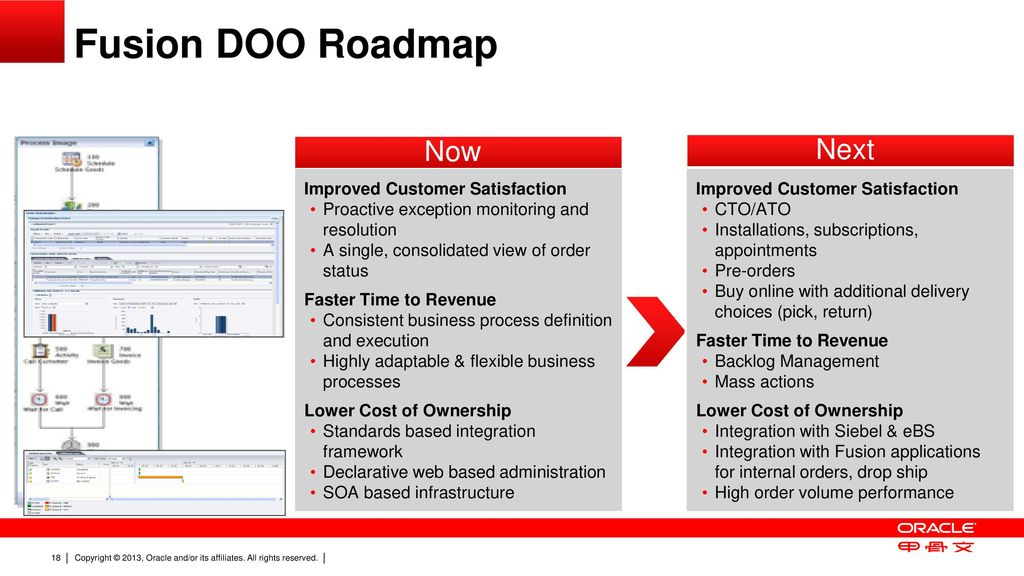 Oracle Fusion Supply Chain Management: Overview, Strategy