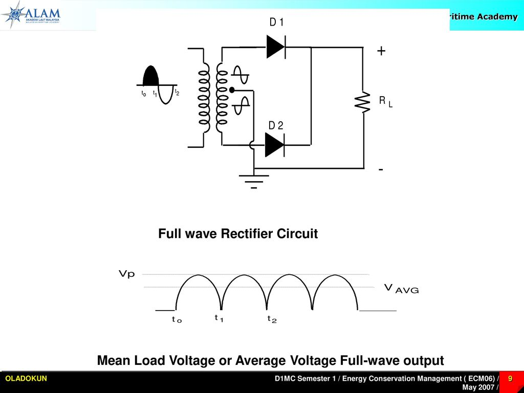 Introduction High Voltage Ppt Download Full Wave Circuit Rectifier