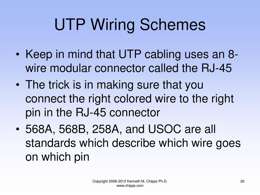 Terminating Copper Media Last Update Ppt Download 568a And 568b Wiring 20 Copyright