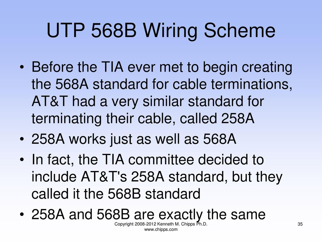 Terminating Copper Media Last Update Ppt Download 568a And 568b Wiring 35 Copyright