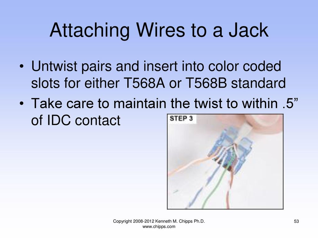 Terminating Copper Media Last Update Ppt Download Usoc Wiring Diagram T568b Attaching Wires To A Jack