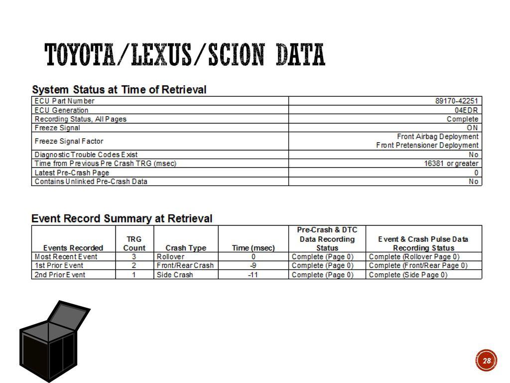 Toyota Diagnostic Trouble Codes Manual