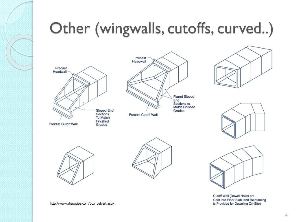 Concrete Box Culverts (CBC) - ppt download