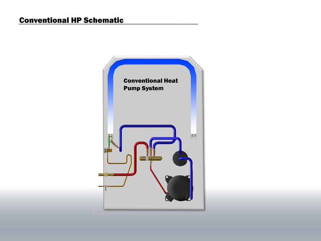 Conventional HP Schematic - ppt download