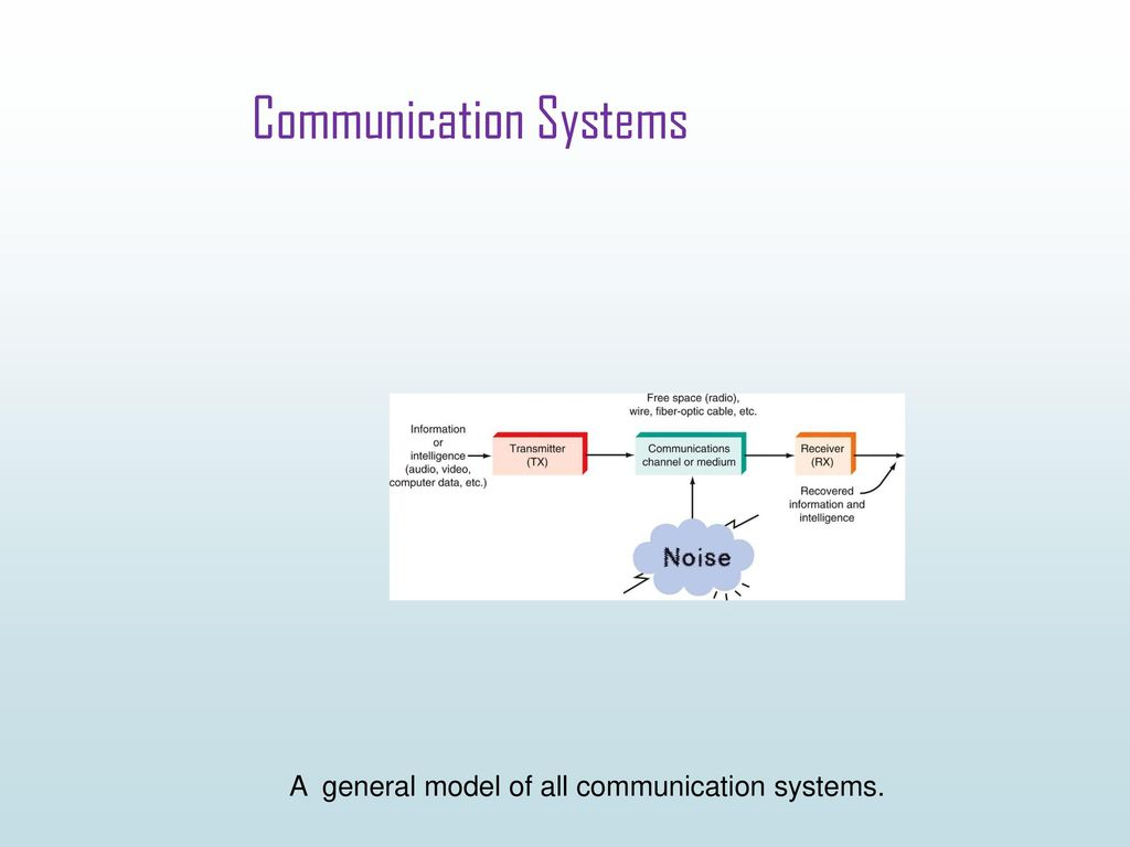 Introduction To Communication Engineering Ppt Download Quasar Uhf Radio Transmitter Pin Schematic And Descriptions 5 Systems