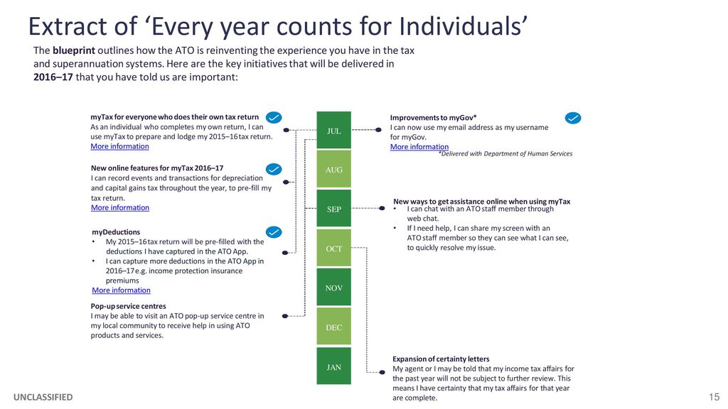 Achieving cultural shifts and organisational agility to support 15 deductions malvernweather Choice Image