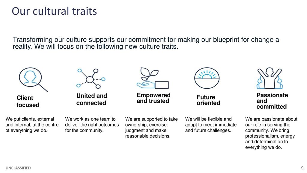 Achieving cultural shifts and organisational agility to support 9 our malvernweather Choice Image
