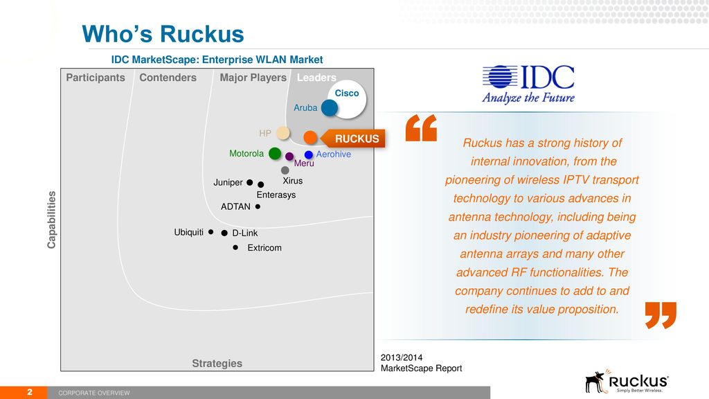 AN INTRODUCTION TO RUCKUS WIRELESS - ppt download