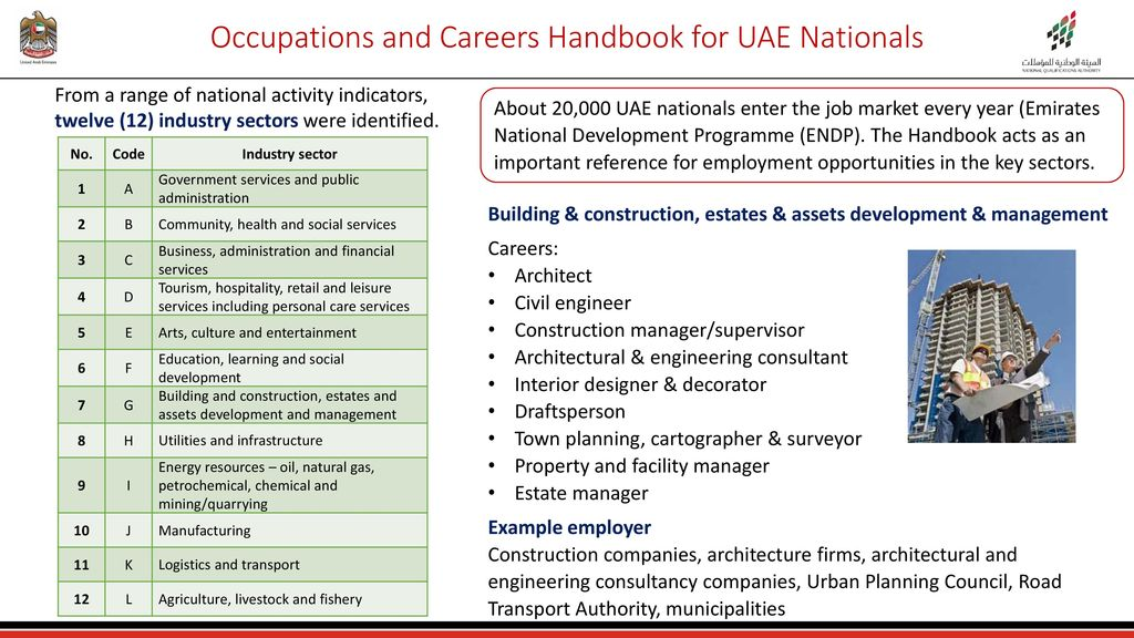 R&D Department National Qualifications Authority, UAE October ppt