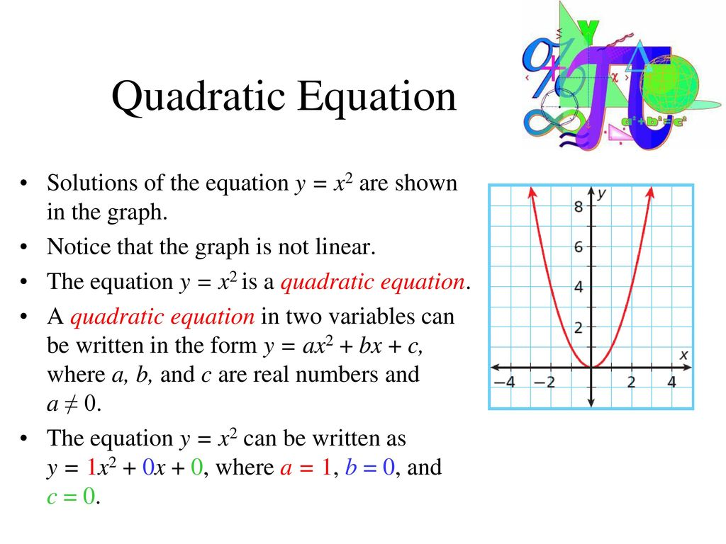 quadratic graphs and their properties - ppt download