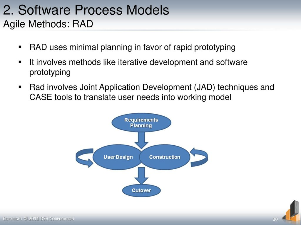 Embedded systems software training center ppt download software process models agile methods rad ccuart Gallery