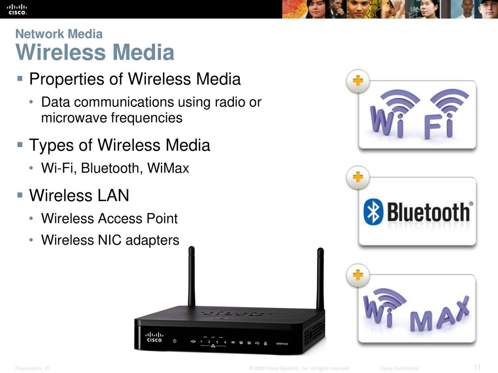 Types Of Wireless Networking Media Wire Center About Quiksilvertm Short Circuit Remix Modern Fit Tshirt Eqyzt03556 Instructor Materials Chapter 4 Network Access Ppt Download Rh Slideplayer Com Standards Logo