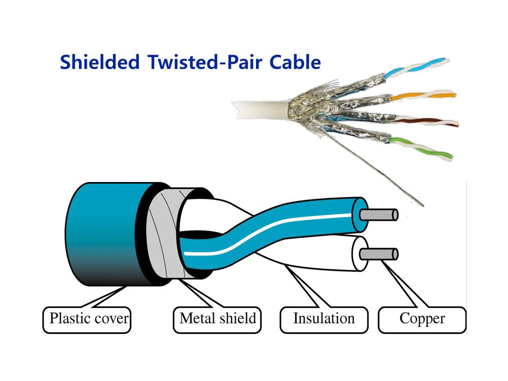 Shielded Twisted Pair Wiring Diagram In - WIRE Center •