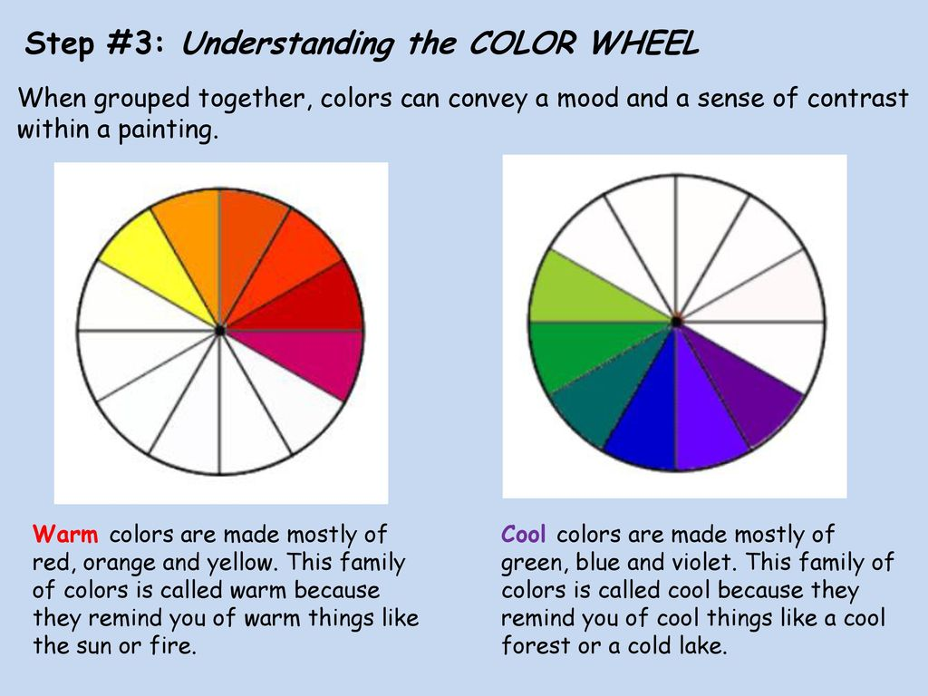 Step #3: Understanding the COLOR WHEEL