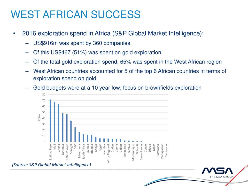 Gold Potential of West Africa - ppt download