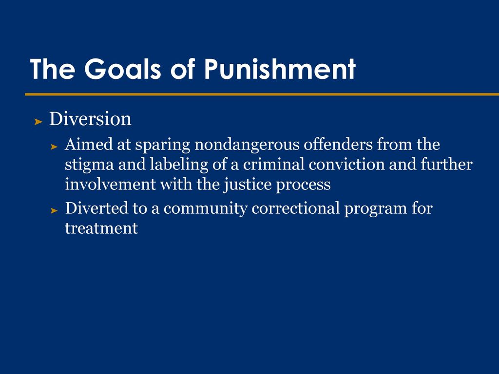 objectives of punishment in corrections