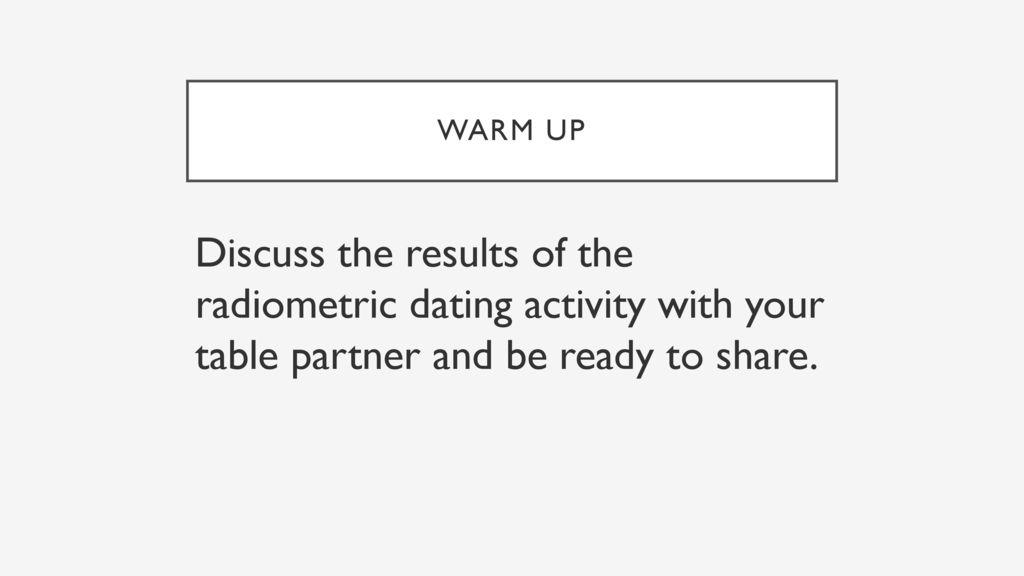 randki budzą niepewność