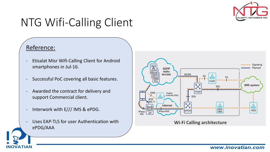 NTG Wifi-Calling Client - ppt download