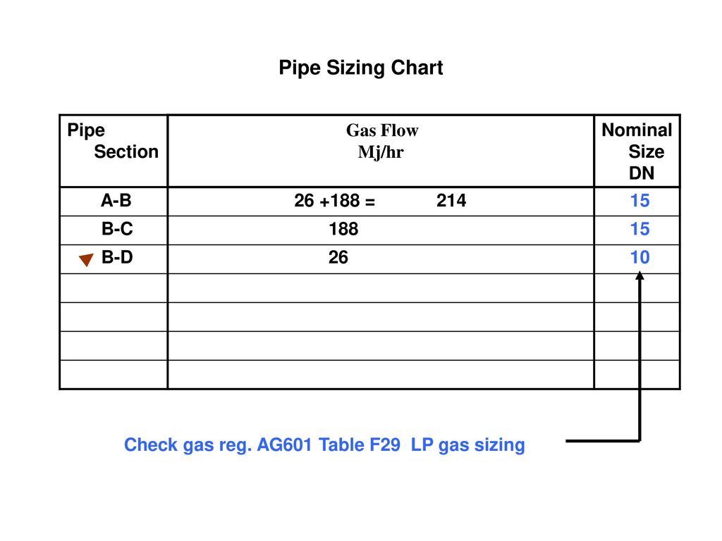 28 Pipe ...  sc 1 st  SlidePlayer & Gas fitting line Sizing. - ppt download