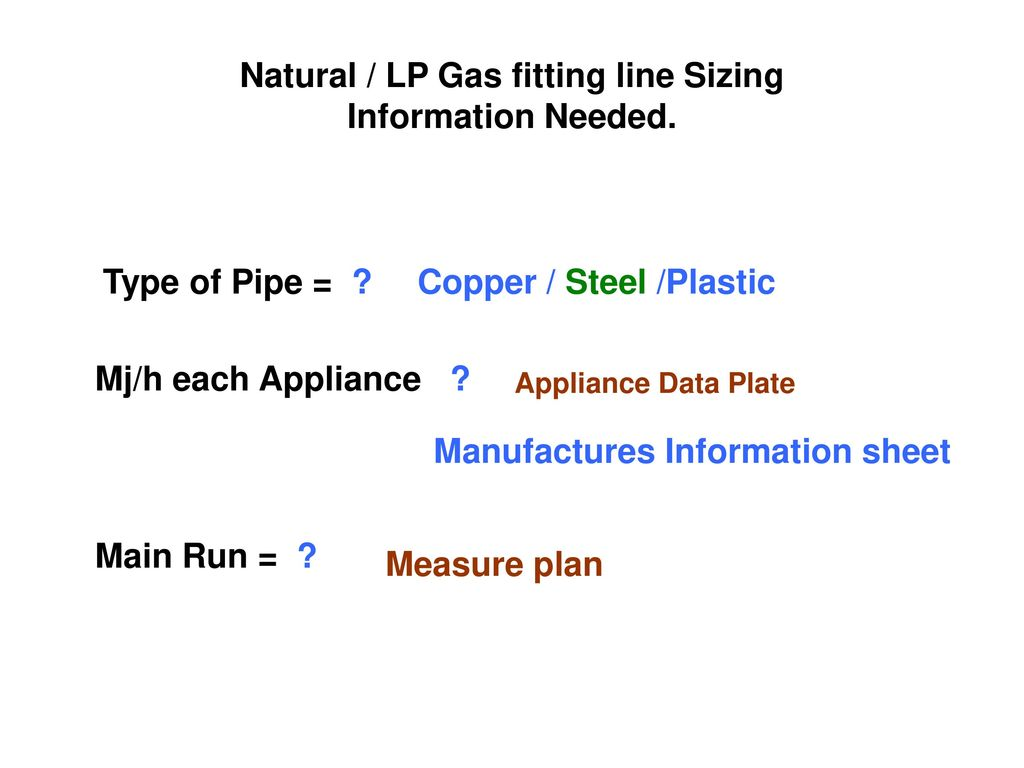 Natural / LP Gas fitting line Sizing Information Needed.  sc 1 st  SlidePlayer & Gas fitting line Sizing. - ppt download