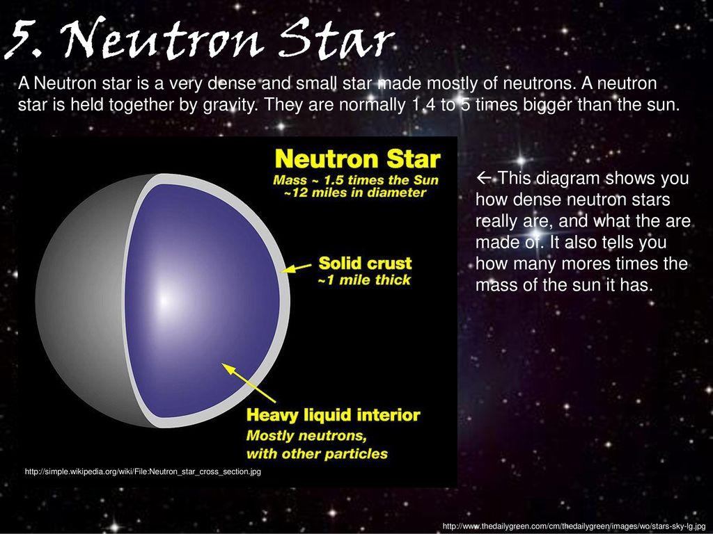 neutron star definition - HD1024×768