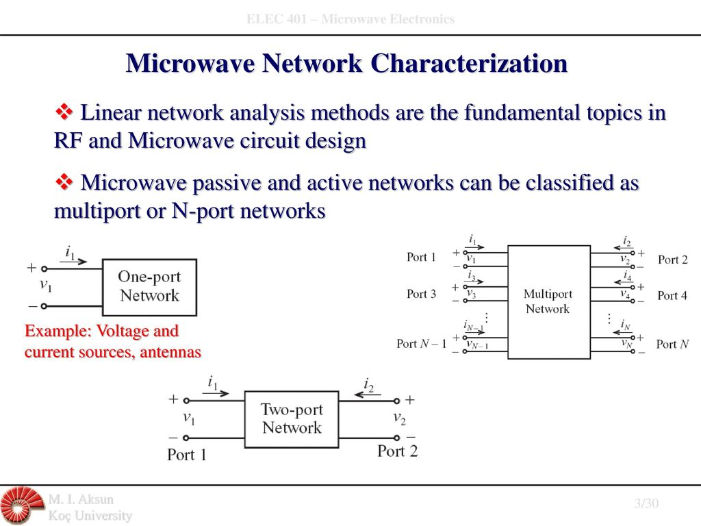Elec 401 Microwave Electronics Networks Parameters Ppt Electronic Circuit Design Topics 3 Network Characterization