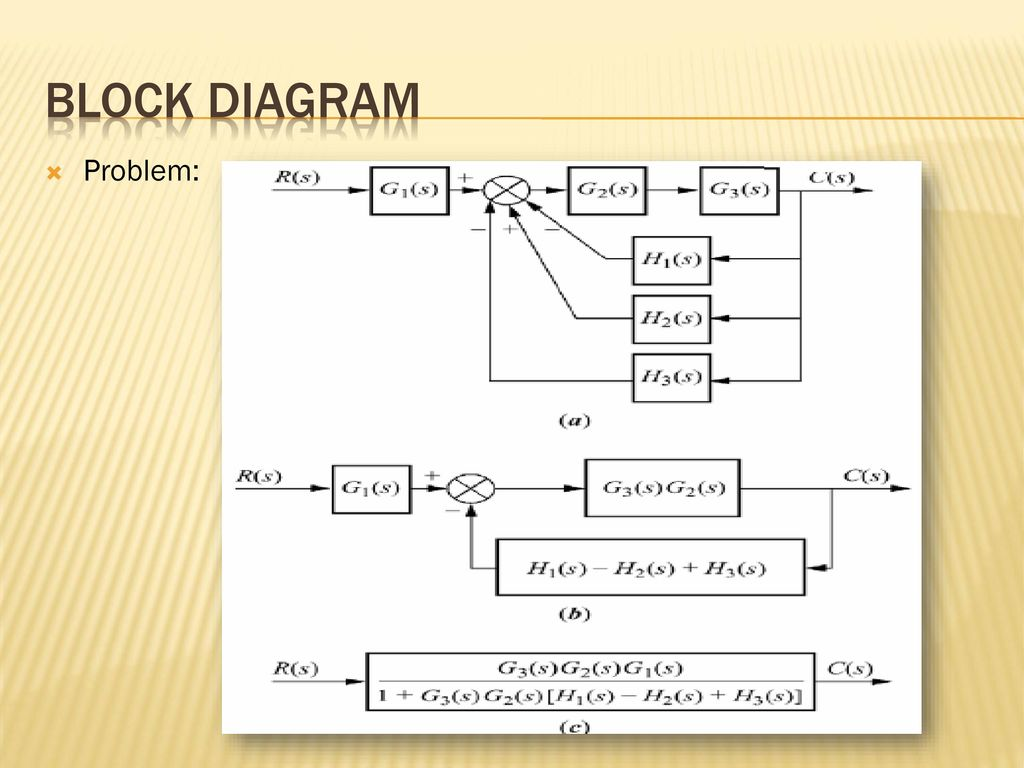 Block Diagram Problems Great Design Of Wiring 2001 Lincoln Town Car Fuse Box My Wallpaper Mathematical Models Control Systems Ppt Download Reduction Practice