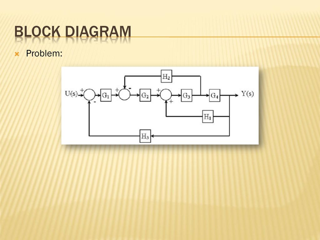 Block Diagram Reduction In Control System Rules Electrical Wiring Of Diagrams Systems Mathematical Models Ppt Download Simplifying Approach