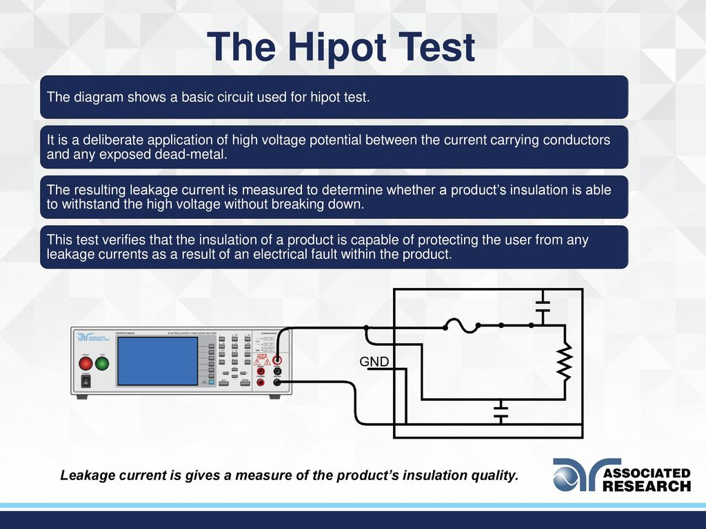 Hipot Testing ppt download on