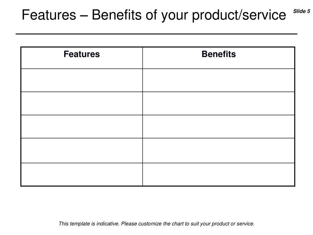 Flow of Business Plan Slide Title Slide Number Introduction : 1 ...