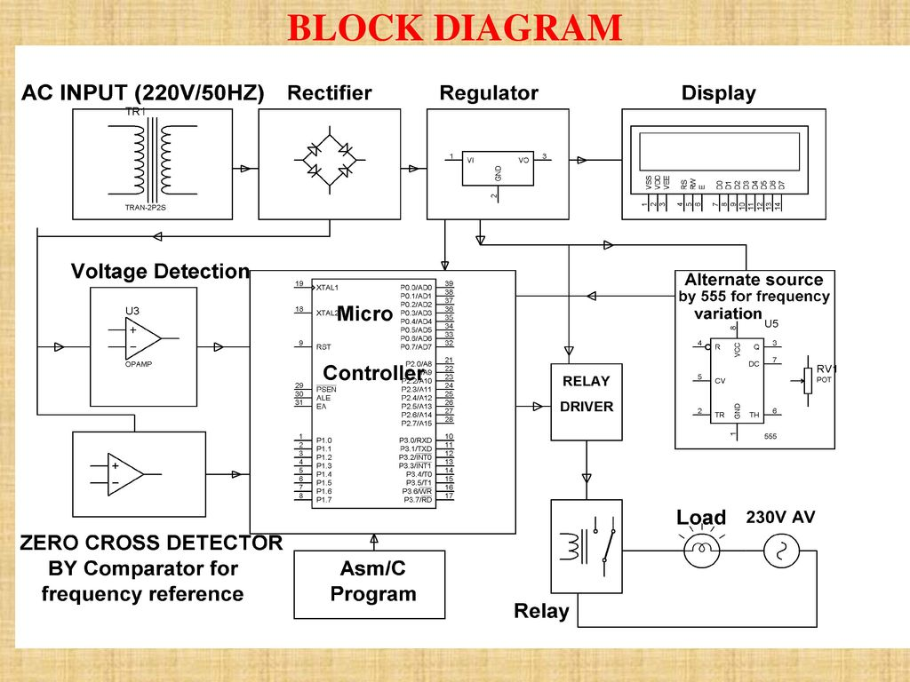 Project Title Developing Islanding Arrangement Automatically For 555watchdogtimercircuit Watchdogtimeralarm Controlcircuit 3 Block Diagram