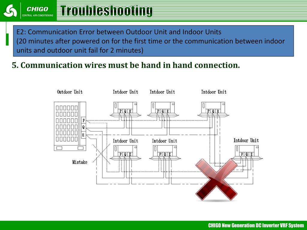 Vrf Trouble Shooting 采用midea通用ppt模版 参考 公司简介 Ppt Ppt Download