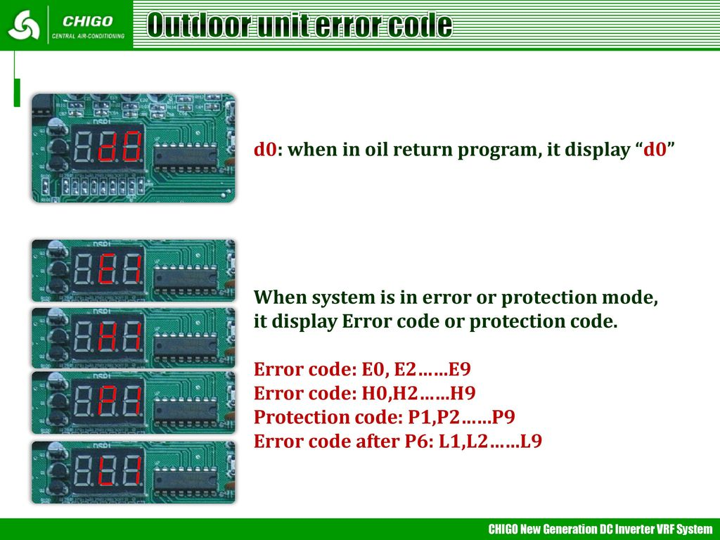 How to fix p1 error on air conditioner