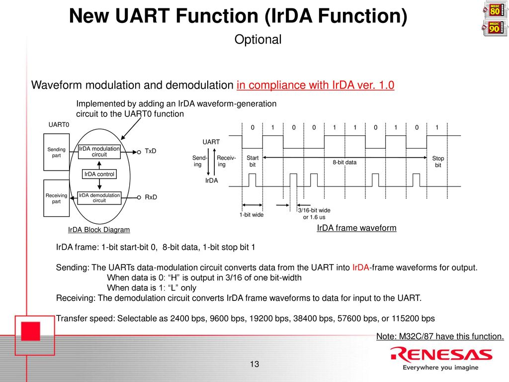 February Ppt Download Circuitdiagramtointerfaceuartwithpic16f877aprimer New Uart Function Irda