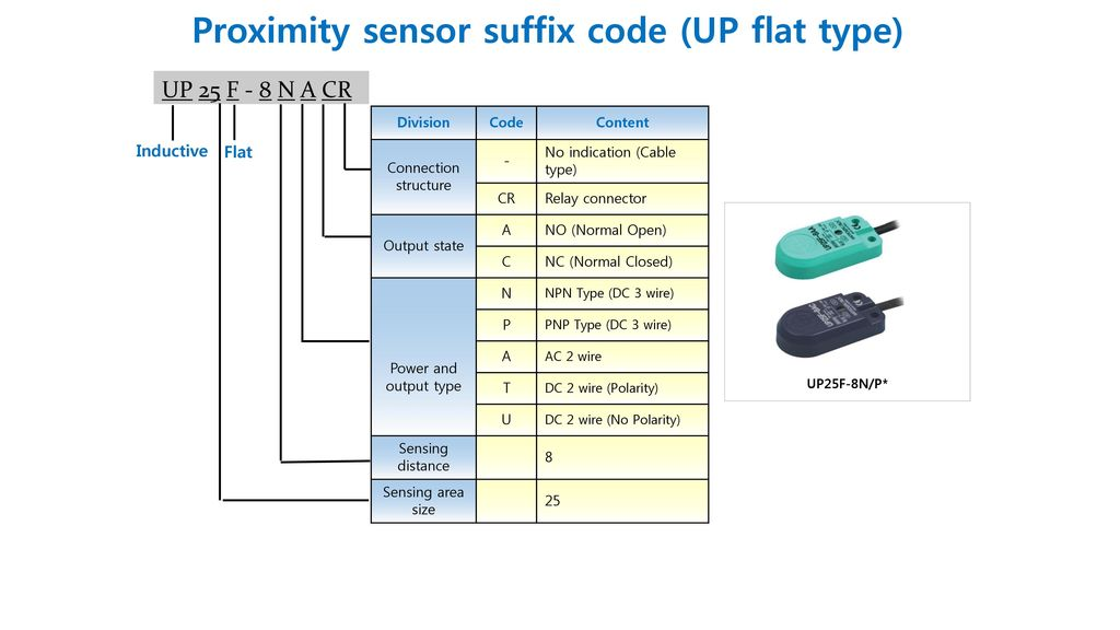 Why Proximity Sensors A Sensor Also Called. Wiring. Proximity Sensor 2wire 24 Dc Wiring At Scoala.co