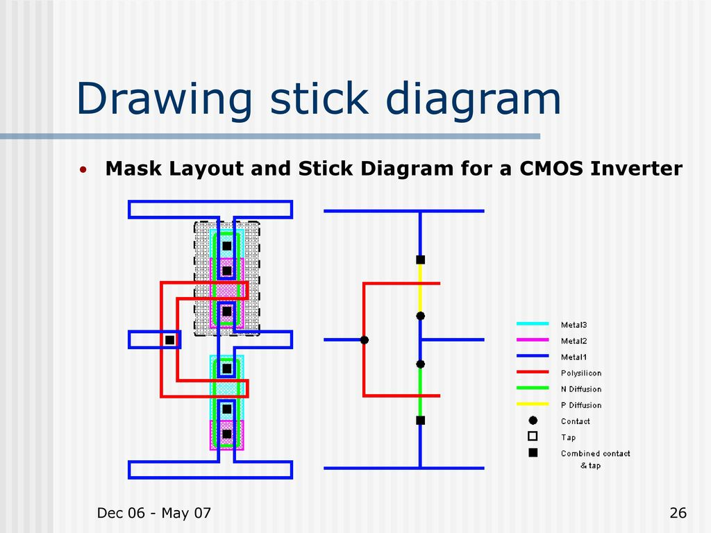 Mask Layout Schematics And Mightyohm Drawing Stick Diagram For A Cmos Inverter Dec May 1024x768