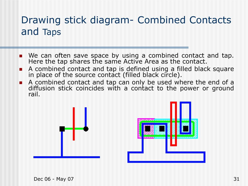Traffic Stick Diagrams Wiring Schema Ladder Logic Diagram Light Chapter 4 Mos And Cmos Ic Design Ppt Download Controller Circuit