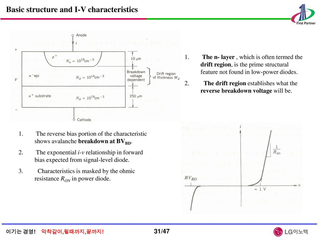 Construction Of Power Mosfets Physical Operations Ppt Parallel 250 Pnp Transistor Switch Series And Circuits 32 Switching Waveforms