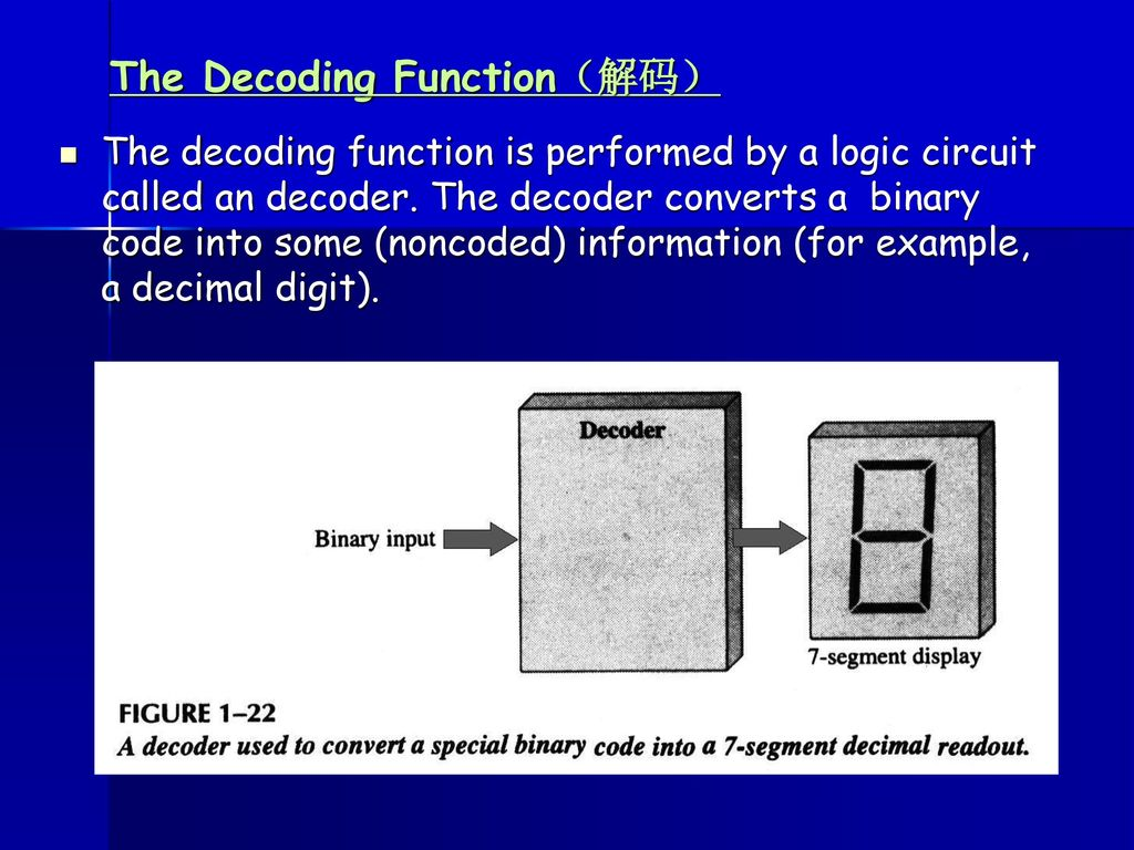 Digital Circuits Ppt Download Counter Using 7 Segment Display Public Circuit Online 64 The