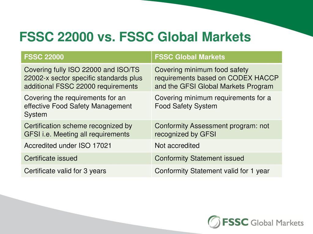 Welcome to the FSSC Global Markets Webinar 11 September 2017, 4pm