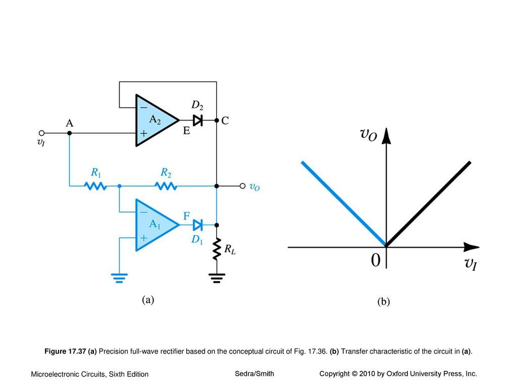 Figure A Precision Full Wave Rectifier Based On The Conceptual Circuit Of Fig