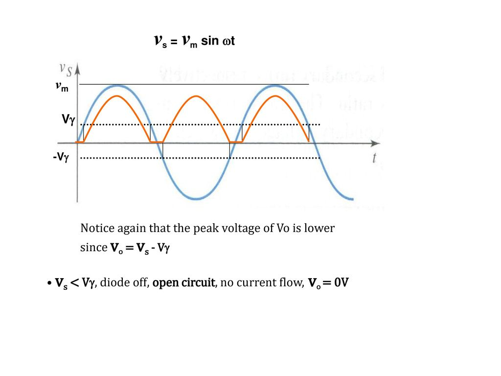 Recall Lecture 7 Voltage Regulator Using Zener Diode Ppt Download Volt Dioda Simple Schematic Diagram V Notice Again That