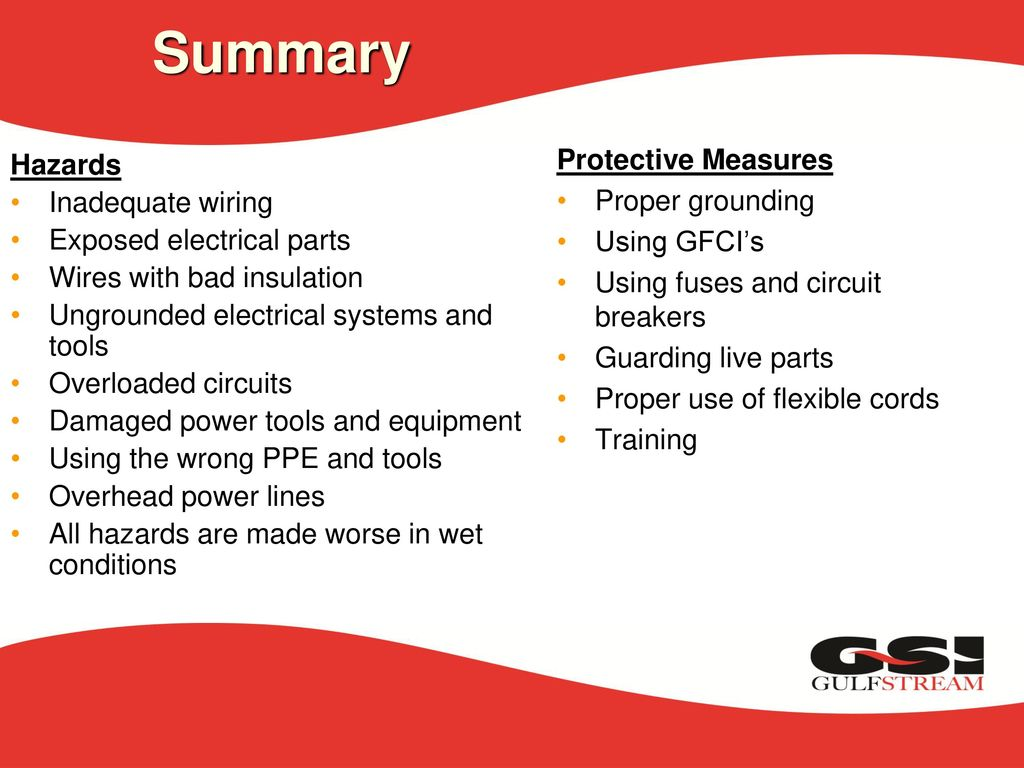 Electrical Safety Its Shocking Osha 29 Cfr Ppt Download Description Three Light Switches With Exposed Wiringjpg 30 Summary Protective