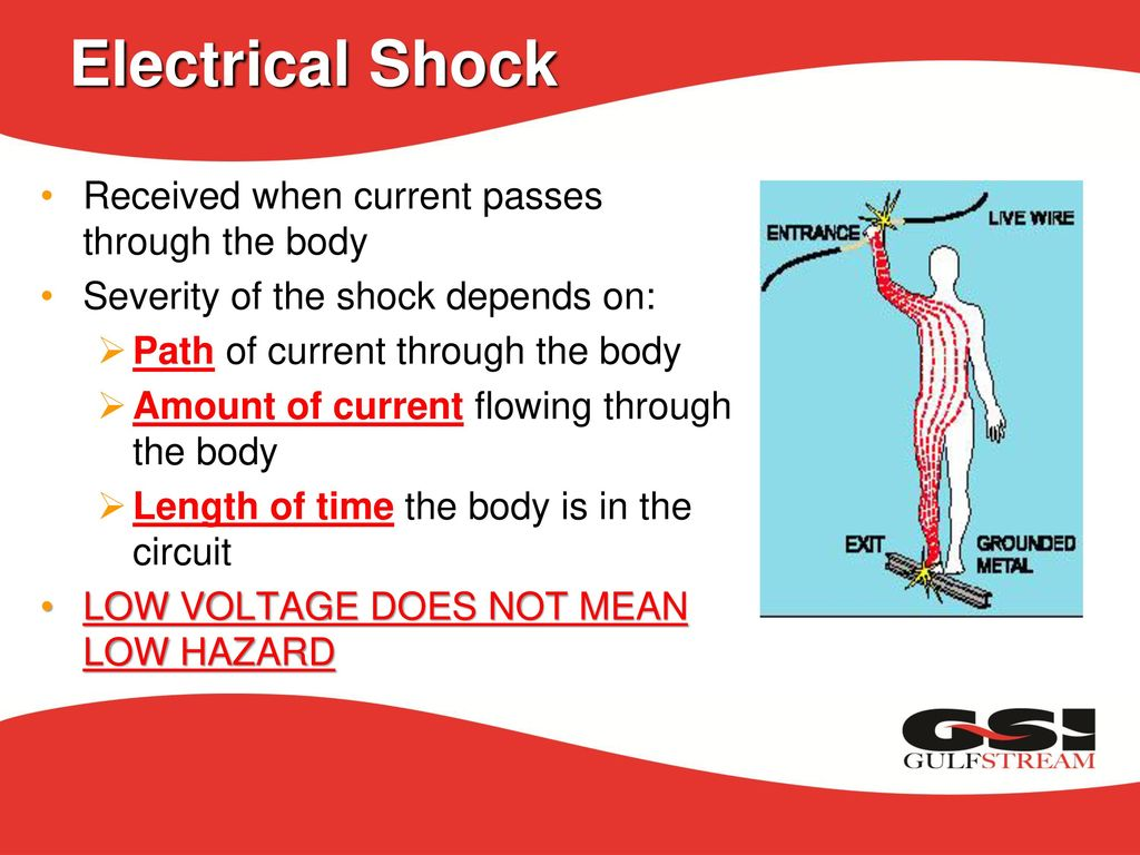 ELECTRICAL SAFETY! It\'s shocking! OSHA 29 CFR ppt download