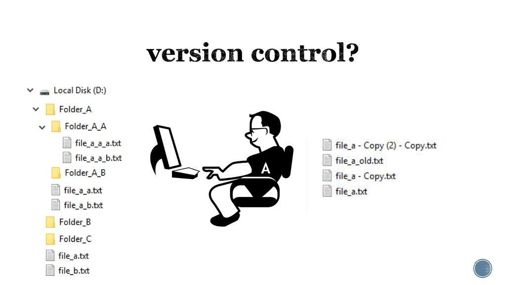 git git-scm.com free and open source distributed version control system  p.s. for beginners… - ppt download