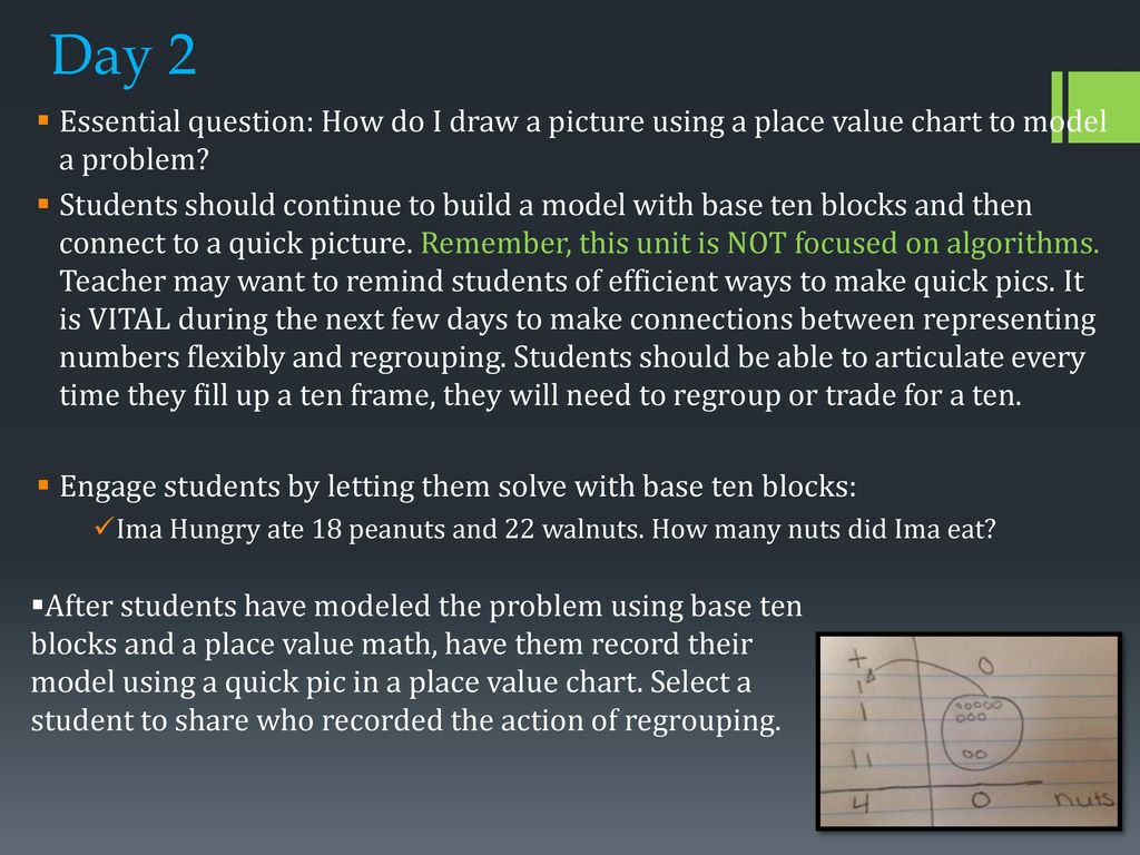 Direct Modeling Unit Of Study 4 Modeling And Representing 2 Digit