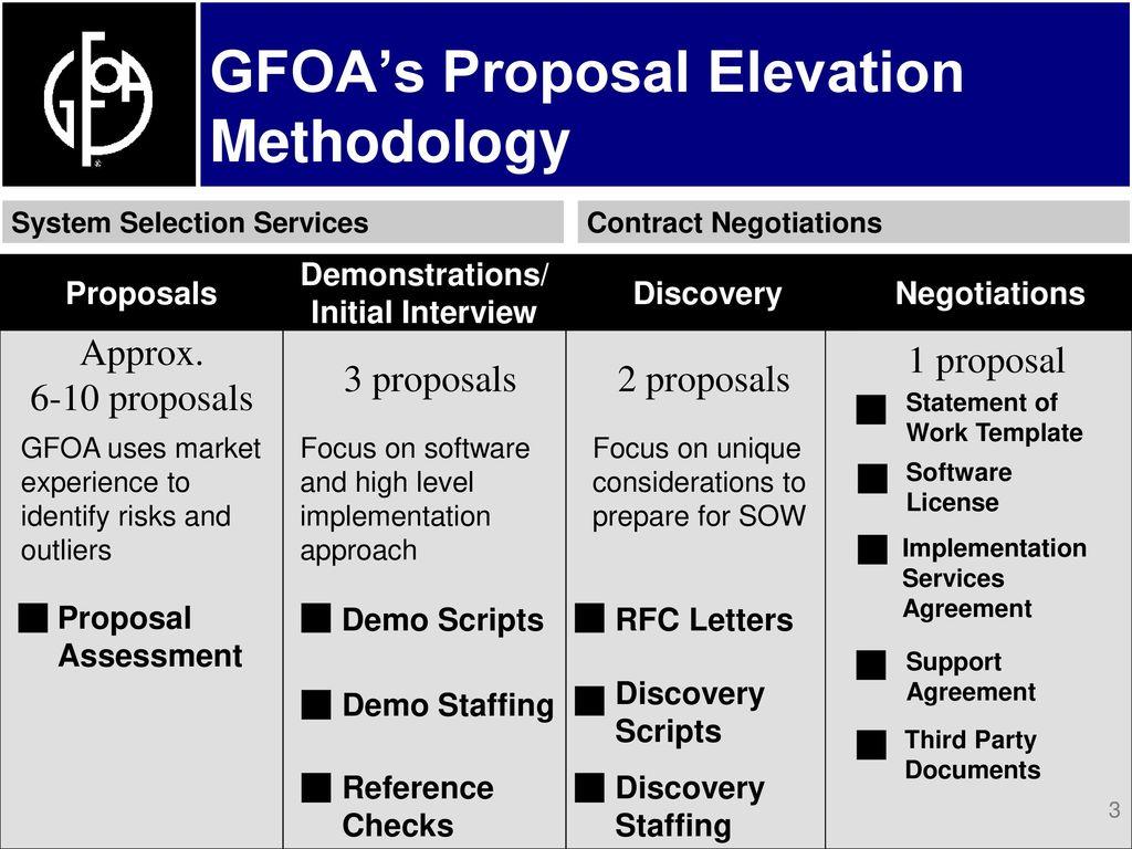 Erp proposal evaluation team training ppt download 3 gfoas proposal elevation methodology maxwellsz
