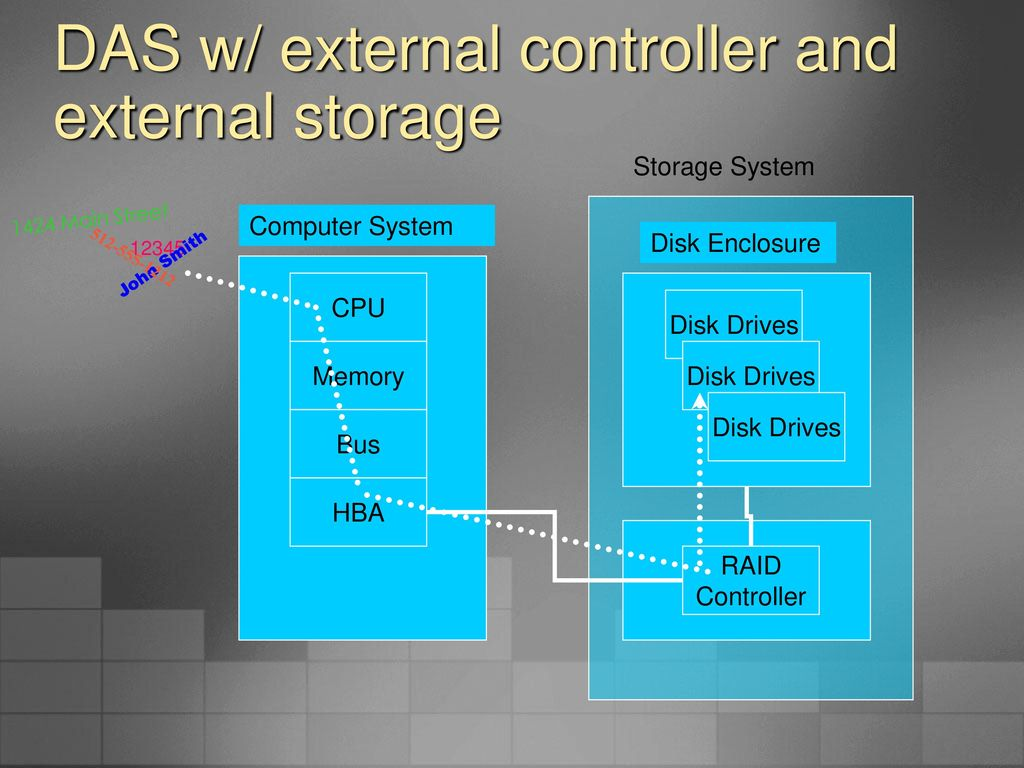 Introduction To Storage - ppt download