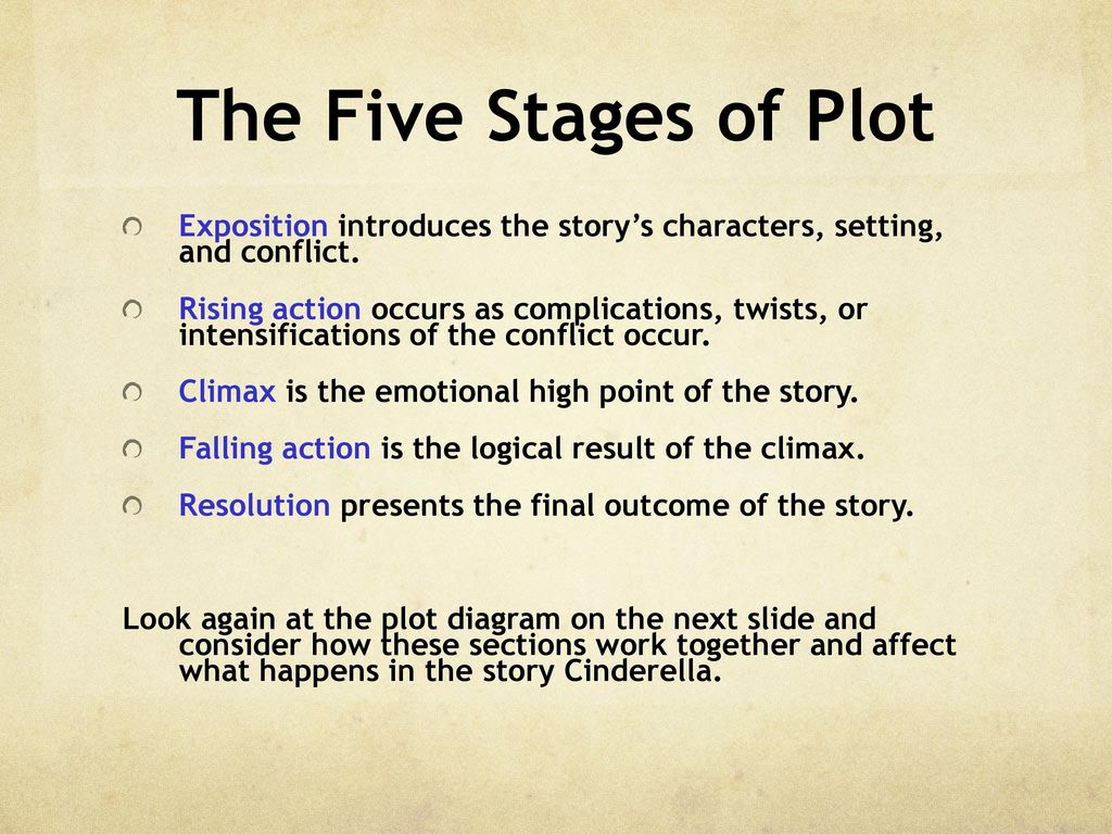 a plot character and setting analysis of the story angel of hope It's the part of the plot that sets up what the story is about and helps us get to know the characters in the left hand of darkness, that's basically those in the biz of story analysis call the stage falling action because the story's conflicts wind down toward conclusion—but often in really exciting ways.