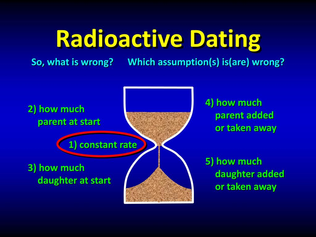 Texting guidelines and dating etiquette